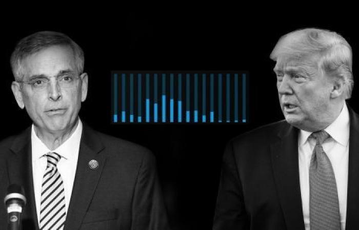 فيديو| مكلمة مسرّبة تفضح محاولة ترامب لتزوير الانتخابات.. ما القصة؟