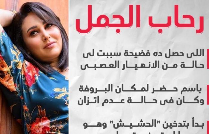 #اليوم السابع - #فن - آخر تطورات أزمة رحاب الجمل والفنان باسم سمرة بين الإيقاف والصلح