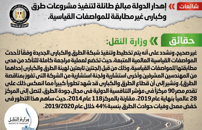المصري اليوم - اخبار مصر- حقيقة إهدار الدولة مبالغ طائلة لتنفيذ مشروعات طرق وكباري غير مطابقة للمواصفات القياسية موجز نيوز