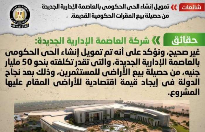 اخبار السياسه «الوزراء» ينفي تمويل الحي الحكومي بالعاصمة الإدارية من حصيلة بيع مقرات الحكومة القديمة