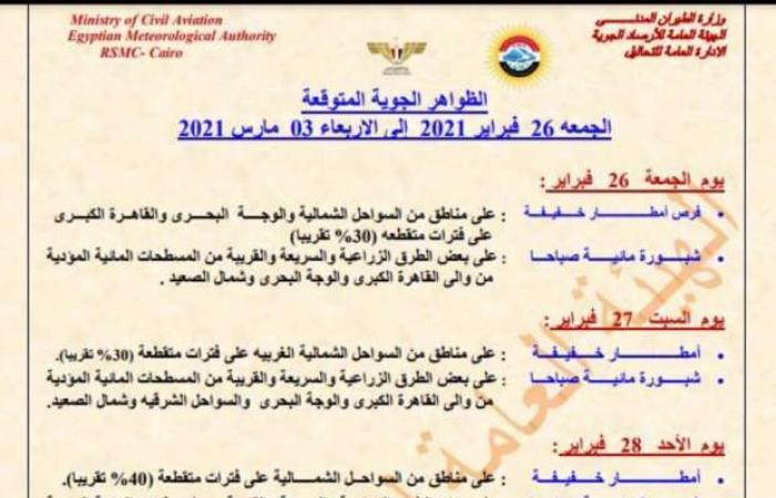 اخبار السياسه أمطار وشبورة لمدة 6 أيام.. الأرصاد تعلن خريطة الظواهر الجوية حتى الأربعاء