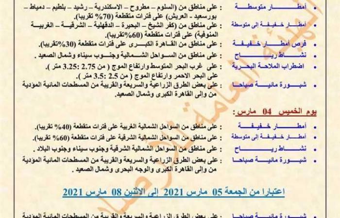 المصري اليوم - اخبار مصر- الأرصاد تحذر من الشبورة.. وأمطار على هذه المناطق موجز نيوز