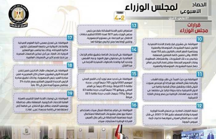 المصري اليوم - اخبار مصر- الحصاد الأسبوعي لمجلس الوزراء خلال الفترة من 27 مارس حتى 2 أبريل 2021 (انفوجراف) موجز نيوز