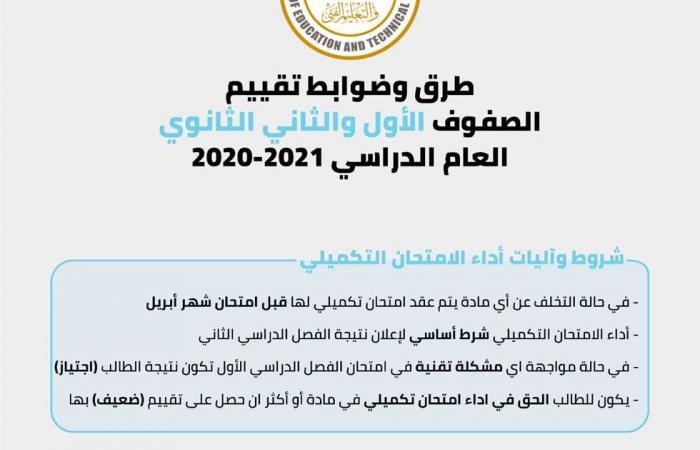 المصري اليوم - اخبار مصر- إلغاء البابل شيت و15 سؤالا للمادة .. تعرف على ضوابط امتحانات الصفين الأول والثاني الثانوي موجز نيوز