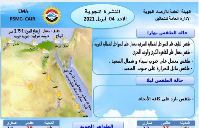 المصري اليوم - اخبار مصر- أجواء ربيعية .. حالة الطقس ودرجات الحرارة اليوم الأحد 4 أبريل في القاهرة والمحافظات موجز نيوز