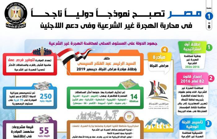 المصري اليوم - اخبار مصر- مصر تصبح نموذجًا دوليًا ناجحًا في محاربةالهجرة غير الشرعية ودعم اللاجئين (انفوجراف) موجز نيوز