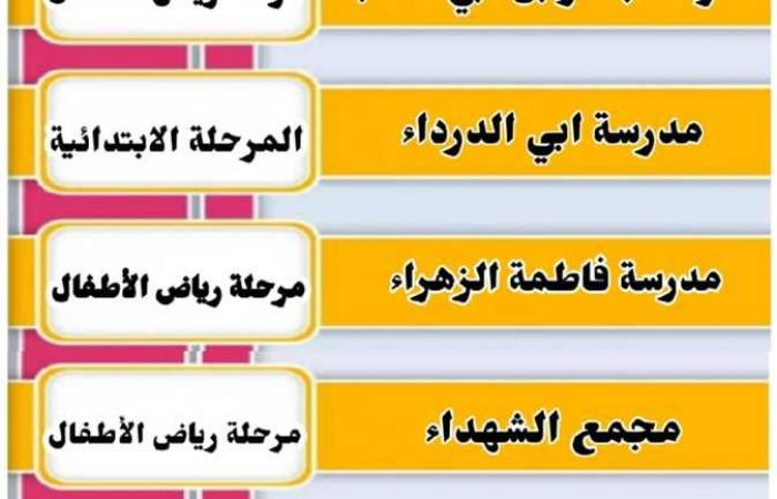 """المصري اليوم - تكنولوجيا - بالأسماء ..اعتماد 47 مدرسة بـ8 إدارات من """"ضمان الجودة"""" لعام 2021 بالإسكندرية موجز نيوز"""