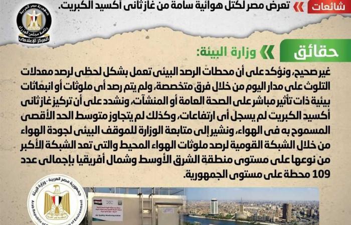 المصري اليوم - اخبار مصر- هل تعرضت مصر لكتل هوائية سامة؟ .. الحكومة تجيب موجز نيوز