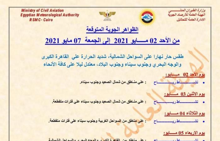 المصري اليوم - اخبار مصر- رياح واستمرار ارتفاع الحرارة .. حالة الطقس من الأحد إلى الجمعة 7 مايو موجز نيوز