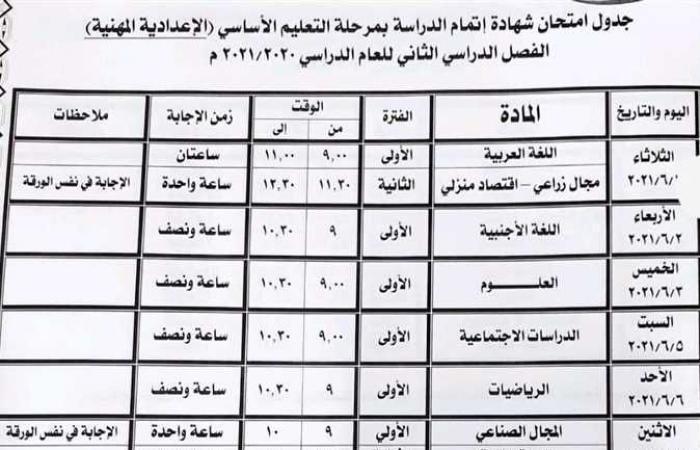 المصري اليوم - اخبار مصر- محافظ بني سويف يعتمد جداول امتحانات الشهادة الإعدادية للعام الدراسي (صور) موجز نيوز