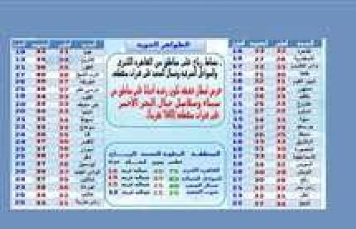 المصري اليوم - اخبار مصر- باللودر.. تحطيم 300 شيشة مُصادرة من مقاهي البحيرة (صور) موجز نيوز